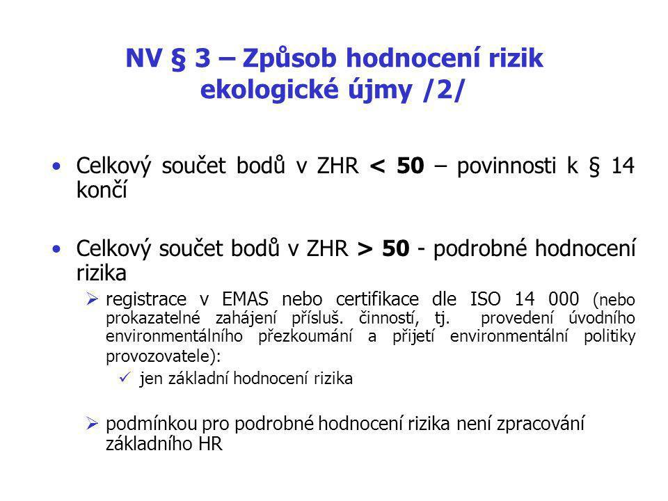 NV § 3 – Způsob hodnocení rizik ekologické újmy /2/ Celkový součet bodů v ZHR < 50 – povinnosti k § 14 končí Celkový součet bodů v ZHR > 50 - podrobné hodnocení rizika  registrace v EMAS nebo certifikace dle ISO 14 000 (nebo prokazatelné zahájení přísluš.