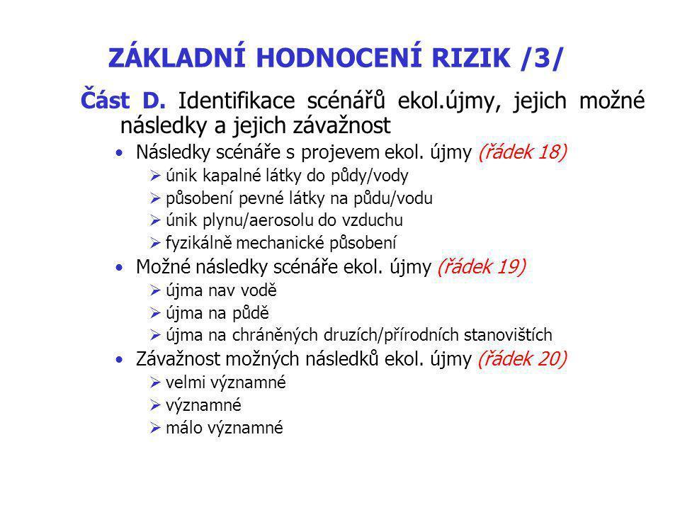 ZÁKLADNÍ HODNOCENÍ RIZIK /3/ Část D.