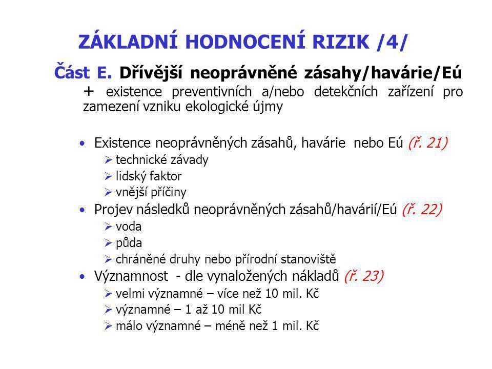 ZÁKLADNÍ HODNOCENÍ RIZIK /4/ Část E.