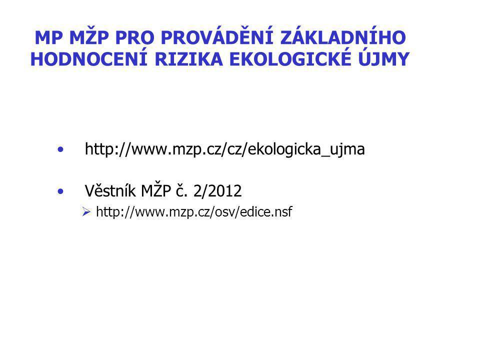 MP MŽP PRO PROVÁDĚNÍ ZÁKLADNÍHO HODNOCENÍ RIZIKA EKOLOGICKÉ ÚJMY http://www.mzp.cz/cz/ekologicka_ujma Věstník MŽP č.