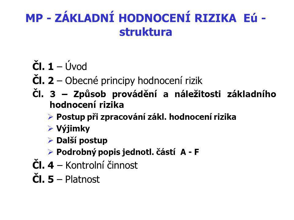 MP - ZÁKLADNÍ HODNOCENÍ RIZIKA Eú - struktura Čl.1 – Úvod Čl.