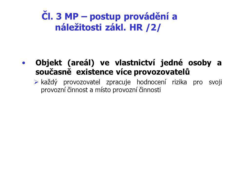 Čl.3 MP – postup provádění a náležitosti zákl.