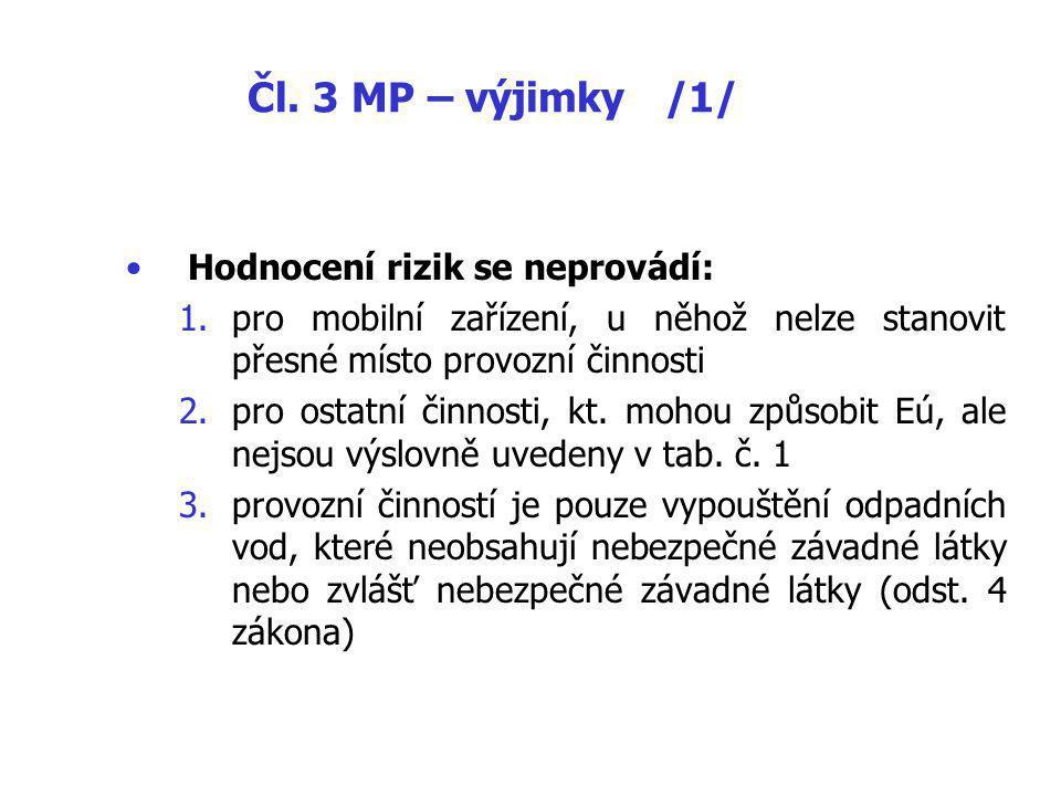 Čl. 3 MP – výjimky /1/ Hodnocení rizik se neprovádí: 1.pro mobilní zařízení, u něhož nelze stanovit přesné místo provozní činnosti 2.pro ostatní činno