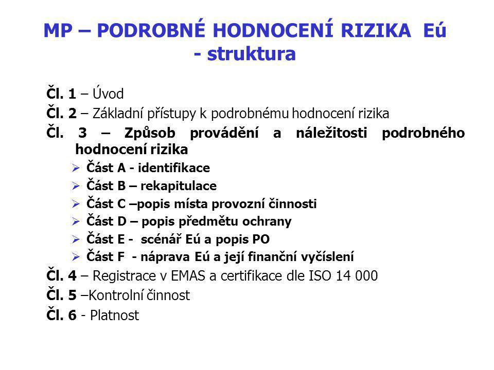 MP – PODROBNÉ HODNOCENÍ RIZIKA Eú - struktura Čl.1 – Úvod Čl.