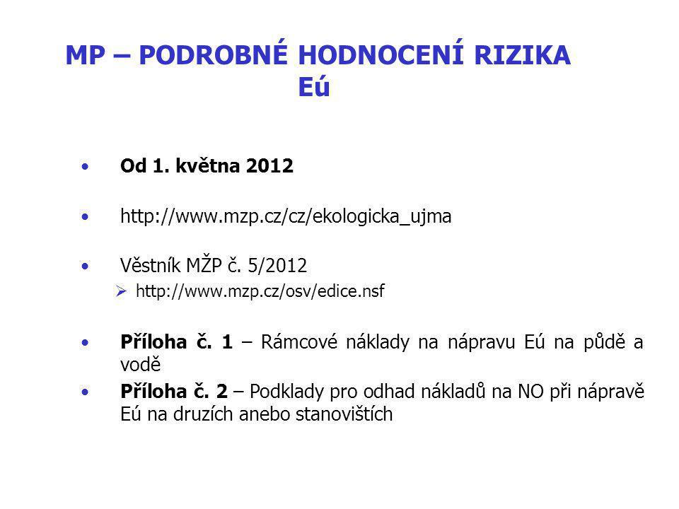 MP – PODROBNÉ HODNOCENÍ RIZIKA Eú Od 1.