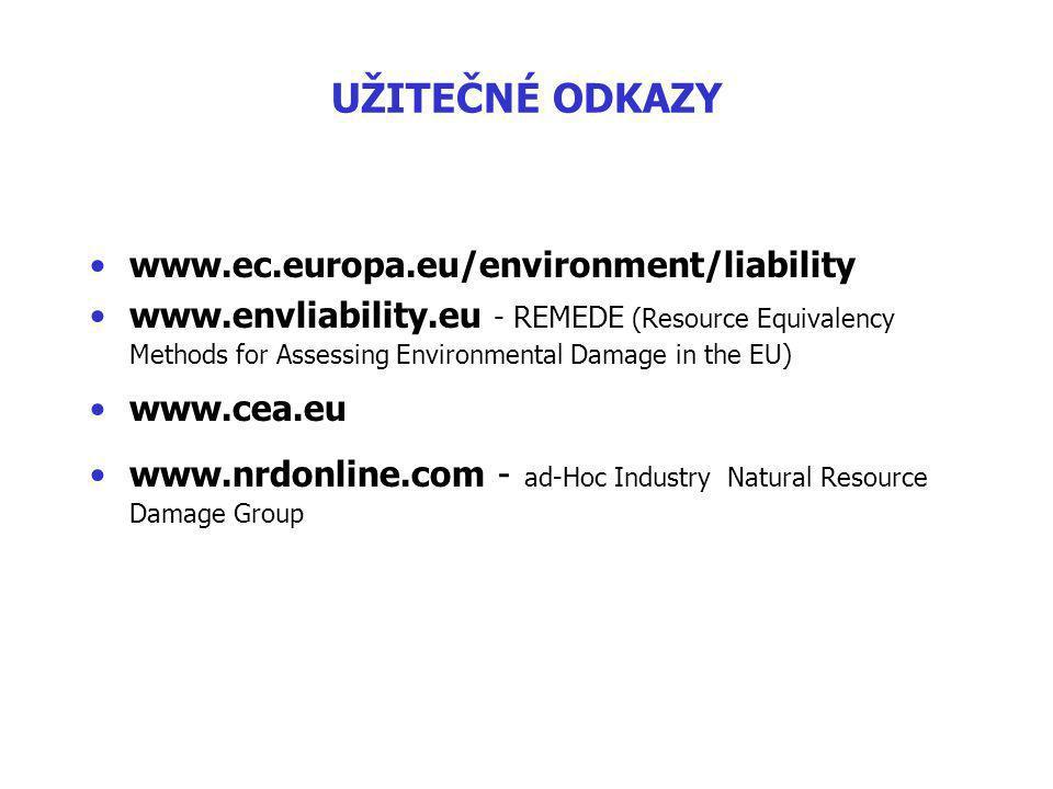 UŽITEČNÉ ODKAZY www.ec.europa.eu/environment/liability www.envliability.eu - REMEDE (Resource Equivalency Methods for Assessing Environmental Damage in the EU) www.cea.eu www.nrdonline.com - ad-Hoc Industry Natural Resource Damage Group