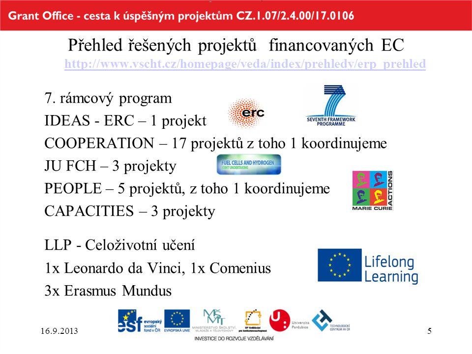 Přehled řešených projektů financovaných EC http://www.vscht.cz/homepage/veda/index/prehledy/erp_prehled http://www.vscht.cz/homepage/veda/index/prehle