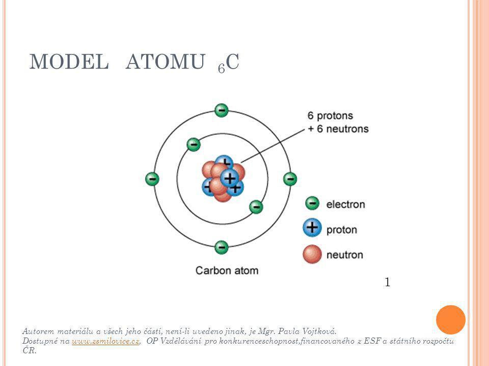 MODEL ATOMU 6 C 1 Autorem materiálu a všech jeho částí, není-li uvedeno jinak, je Mgr.