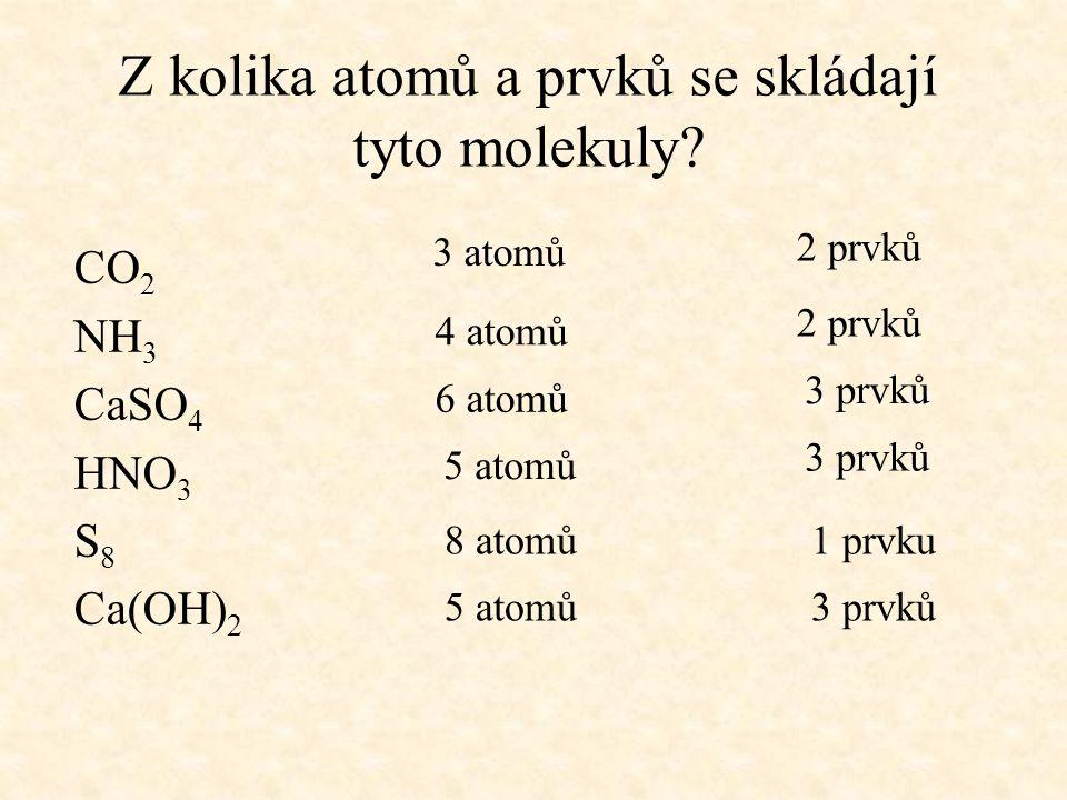 Z kolika atomů a prvků se skládají tyto molekuly? CO 2 NH 3 CaSO 4 HNO 3 S 8 Ca(OH) 2 3 atomů 2 prvků 4 atomů 6 atomů 5 atomů 8 atomů 2 prvků 1 prvku