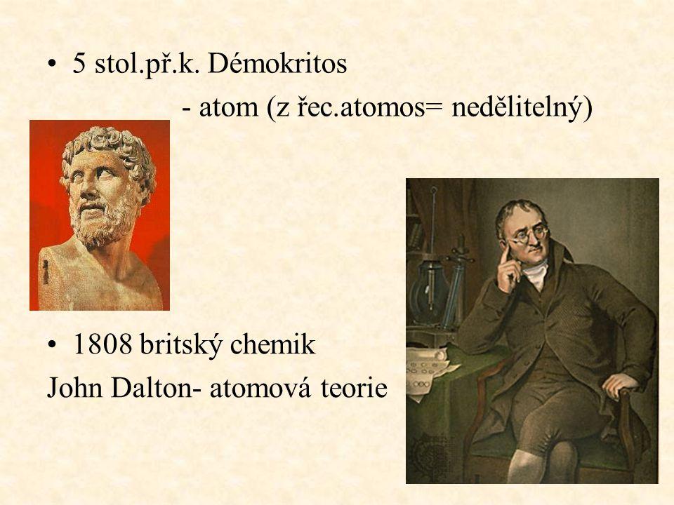 5 stol.př.k. Démokritos - atom (z řec.atomos= nedělitelný) 1808 britský chemik John Dalton- atomová teorie