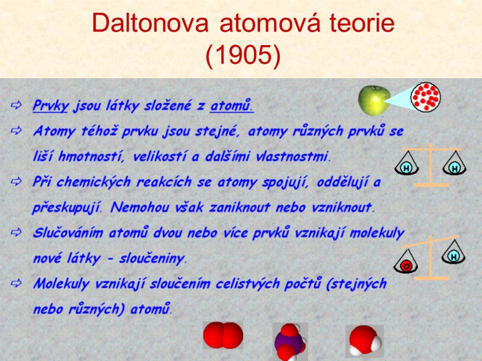 Daltonova atomová teorie (1905)