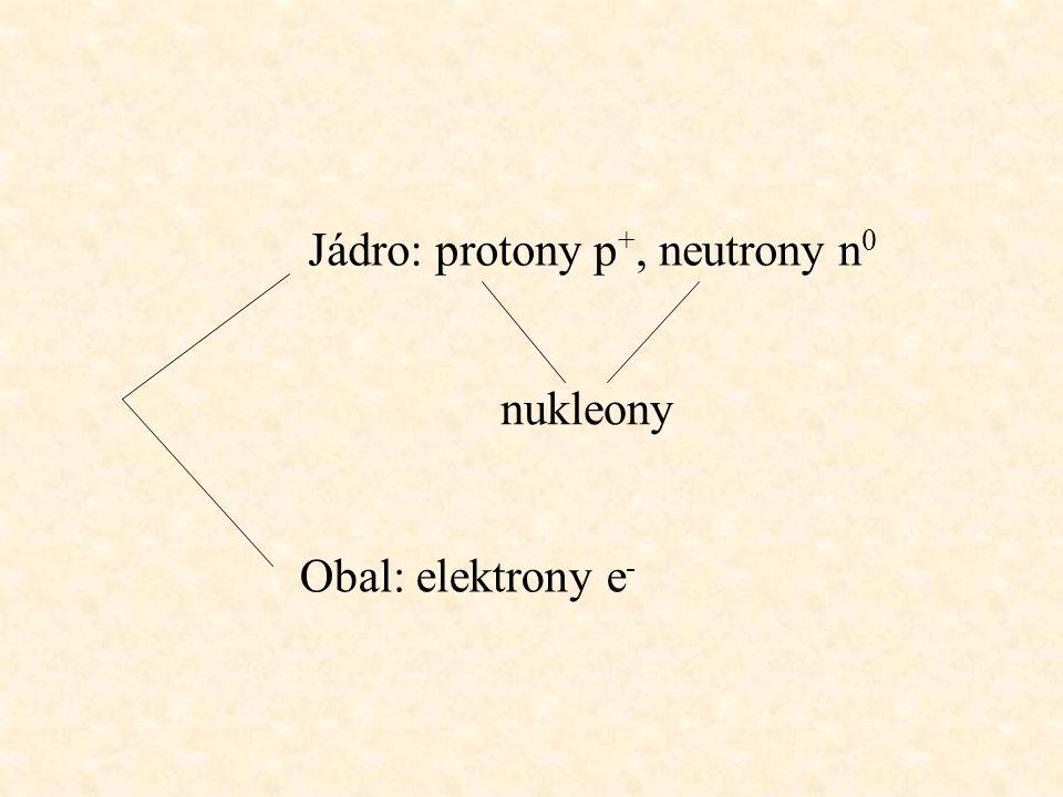 Jádro: protony p +, neutrony n 0 nukleony Obal: elektrony e -