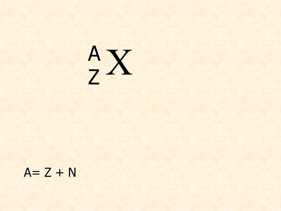 X Z A A= Z + N