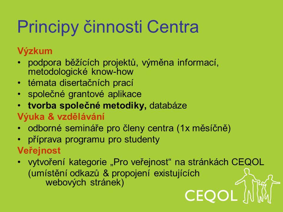 Plán na školní rok 2007/2008 Možnost konstituce CEQOL jako skutečně existujícího výzkumného centra s podporou evropských fondů  dvě verze činnosti pro akademický rok 2007/2008: minimální -- sdružení, nikoliv instituce maximální -- aplikace o podporu z evropských fondů  vytvoření pracoviště s vlastními úvazky