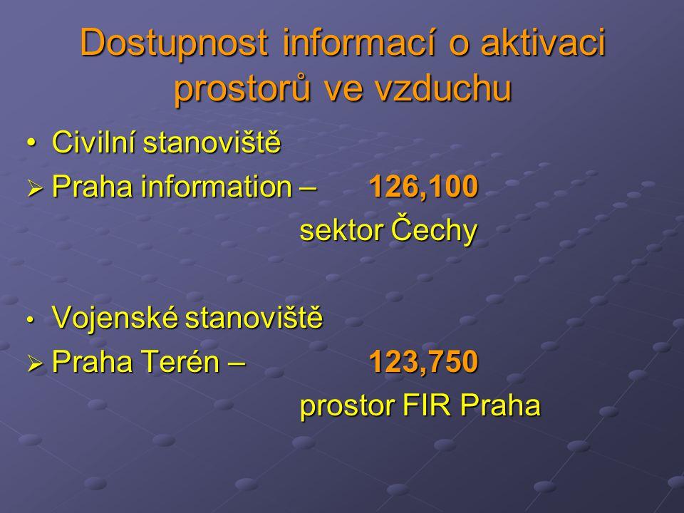 Dostupnost informací o aktivaci prostorů ve vzduchu Civilní stanovištěCivilní stanoviště  Praha information – 126,100 sektor Čechy Vojenské stanovišt