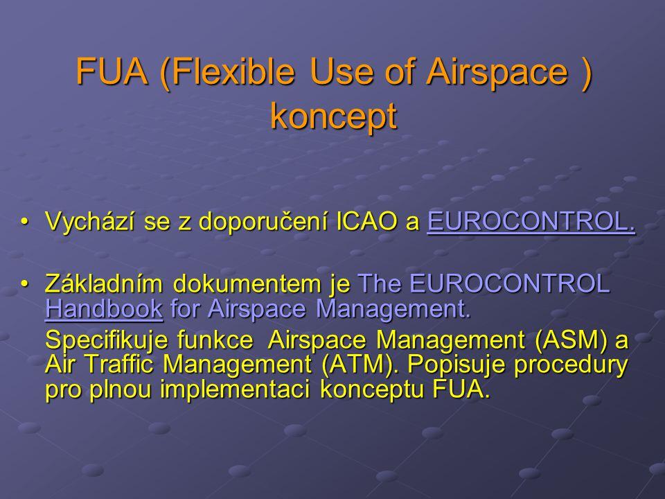 FUA (Flexible Use of Airspace ) koncept Vychází se z doporučení ICAO a EUROCONTROL.Vychází se z doporučení ICAO a EUROCONTROL.EUROCONTROL. Základním d