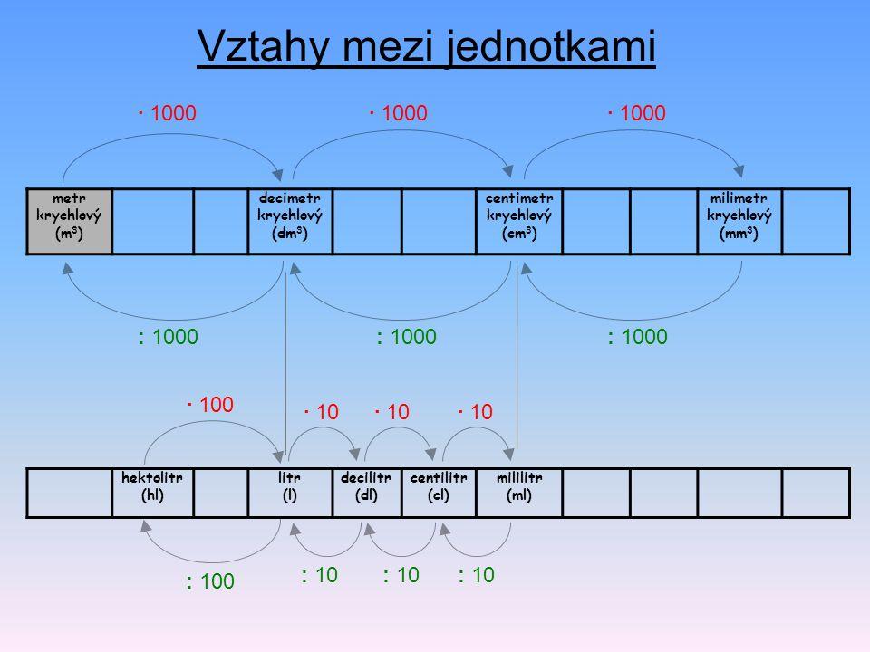 Vztahy mezi jednotkami · 1000 : 100 : 10 metr krychlový (m 3 ) decimetr krychlový (dm 3 ) centimetr krychlový (cm 3 ) milimetr krychlový (mm 3 ) hekto