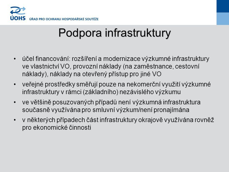 Podpora infrastruktury účel financování: rozšíření a modernizace výzkumné infrastruktury ve vlastnictví VO, provozní náklady (na zaměstnance, cestovní náklady), náklady na otevřený přístup pro jiné VO veřejné prostředky směřují pouze na nekomerční využití výzkumné infrastruktury v rámci (základního) nezávislého výzkumu ve většině posuzovaných případů není výzkumná infrastruktura současně využívána pro smluvní výzkum/není pronajímána v některých případech část infrastruktury okrajově využívána rovněž pro ekonomické činnosti