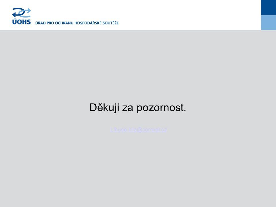 Děkuji za pozornost. Libuse.bila@compet.cz