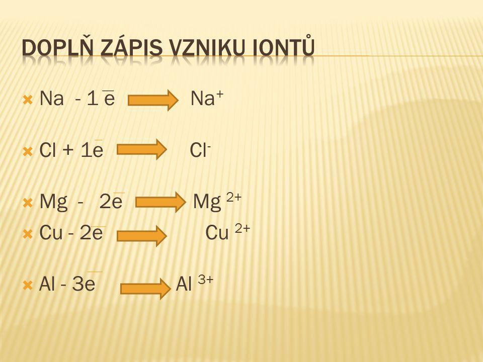  Na - 1 e Na +  Cl + 1e Cl -  Mg - 2e Mg 2+  Cu - 2e Cu 2+  Al - 3e Al 3+