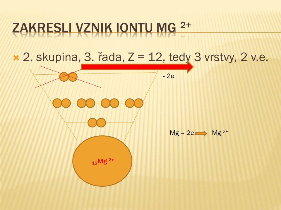  2. skupina, 3. řada, Z = 12, tedy 3 vrstvy, 2 v.e. 12 Mg 2+ - 2e Mg – 2e Mg 2+