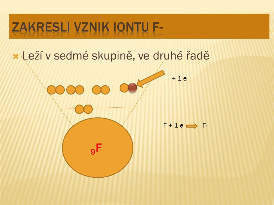  Leží v sedmé skupině, ve druhé řadě 9F-9F- + 1 e F + 1 e F-