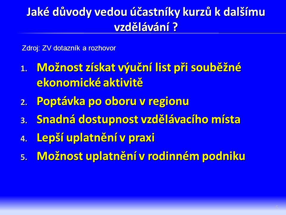 16 Děkuji za pozornost Milan Kubát kubatm@skolalipa.cz STŘEDNÍ ODBORNÁ ŠKOLA a STŘEDNÍ ODBORNÉ UČILIŠTĚ Česká Lípa, 28.
