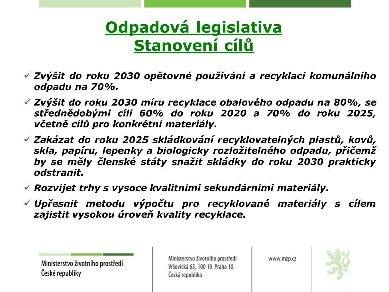 """Odpadová legislativa Směrnice o skládkách odpadů Definice """"zbytkového odpadu ; """"biologicky rozložitelný odpad ."""
