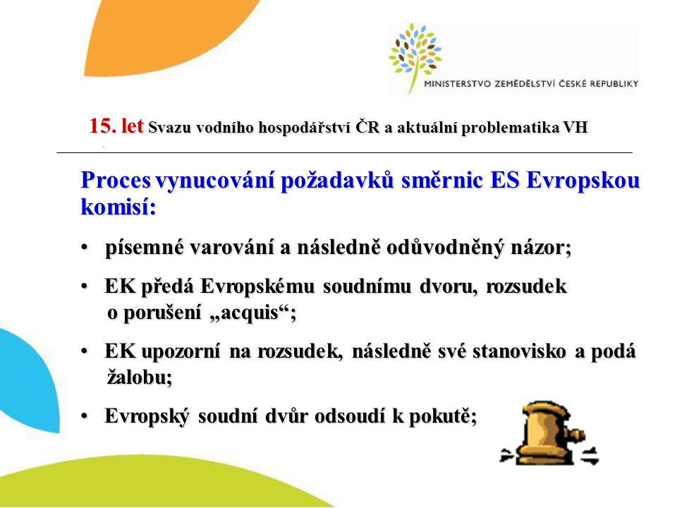 Proces vynucování požadavků směrnic ES Evropskou komisí: písemné varování a následně odůvodněný názor ; písemné varování a následně odůvodněný názor ;