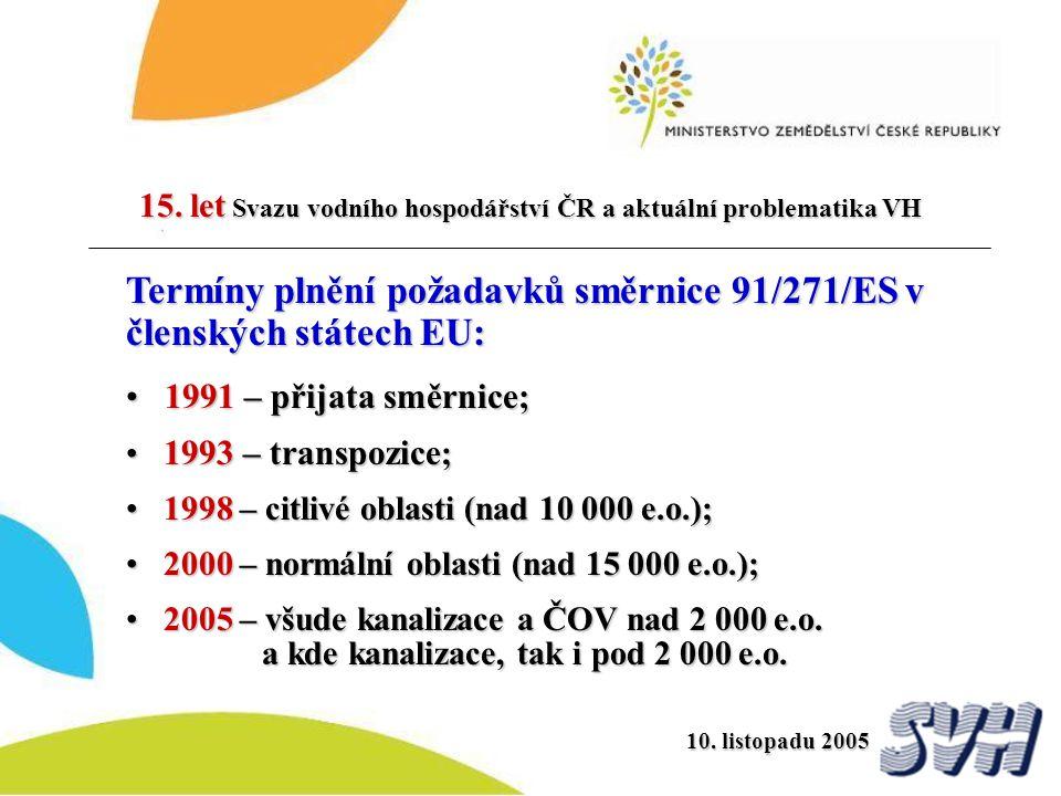 15. let Svazu vodního hospodářství ČR a aktuální problematika VH Termíny plnění požadavků směrnice 91/271/ES v členských státech EU: 1991 – přijata sm
