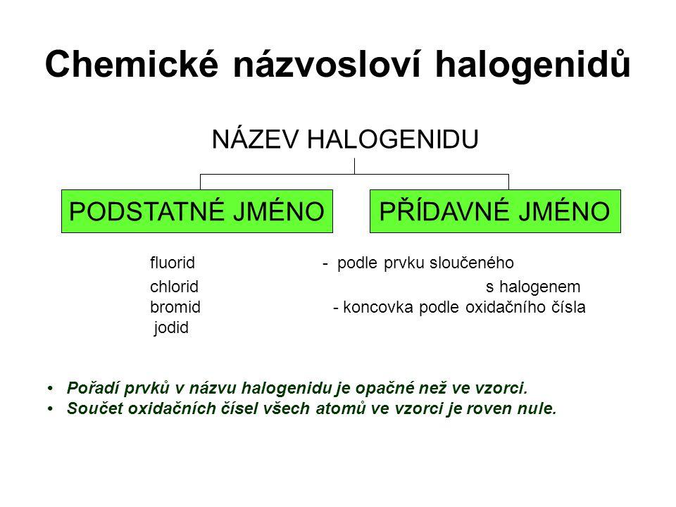 PŘÍDAVNÉ JMÉNOPODSTATNÉ JMÉNO Chemické názvosloví halogenidů NÁZEV HALOGENIDU fluorid - podle prvku sloučeného chlorid s halogenem bromid - koncovka p
