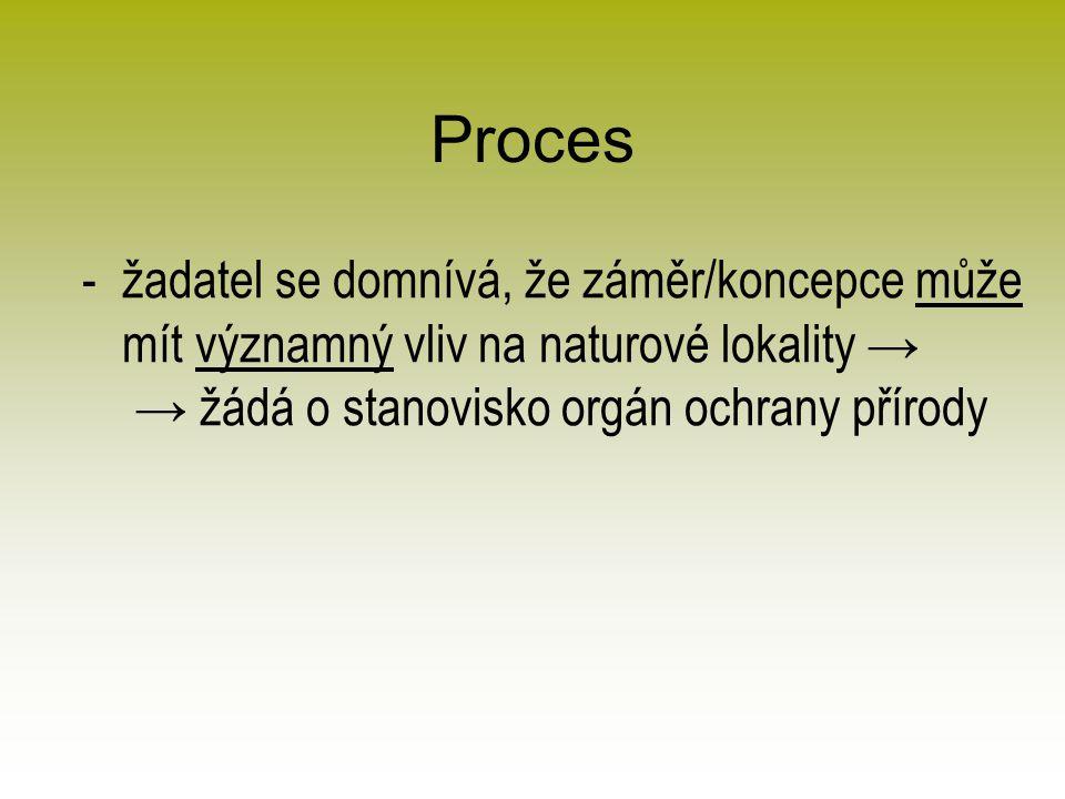Proces -žadatel se domnívá, že záměr/koncepce může mít významný vliv na naturové lokality → → žádá o stanovisko orgán ochrany přírody
