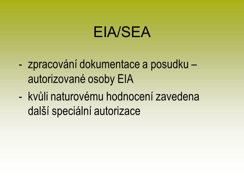 EIA/SEA -zpracování dokumentace a posudku – autorizované osoby EIA -kvůli naturovému hodnocení zavedena další speciální autorizace