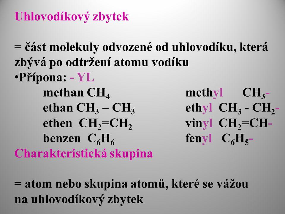 Uhlovodíkový zbytek = část molekuly odvozené od uhlovodíku, která zbývá po odtržení atomu vodíku Přípona: - YL methan CH 4 methylCH 3 - ethan CH 3 – CH 3 ethyl CH 3 - CH 2 - ethen CH 2 =CH 2 vinyl CH 2 =CH- benzen C 6 H 6 fenyl C 6 H 5 - Charakteristická skupina = atom nebo skupina atomů, které se vážou na uhlovodíkový zbytek