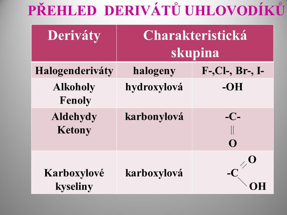DerivátyCharakteristická skupina HalogenderivátyhalogenyF-,Cl-, Br-, I- Alkoholy Fenoly hydroxylová-OH Aldehydy Ketony karbonylová-C- O Karboxylové kyseliny karboxylová O -C OH PŘEHLED DERIVÁTŮ UHLOVODÍKŮ