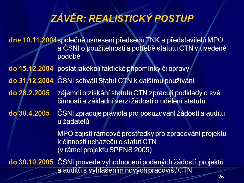 25 ZÁVĚR: REALISTICKÝ POSTUP dne 10.11.2004společné usnesení předsedů TNK a představitelů MPO a ČSNI o použitelnosti a potřebě statutu CTN v uvedené p