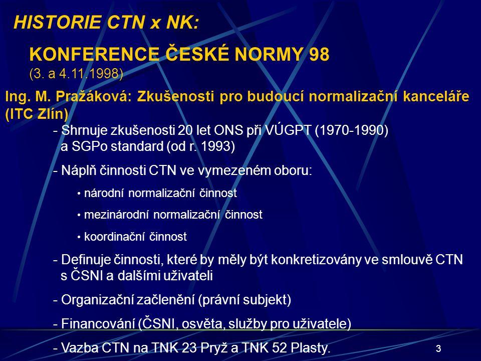 3 HISTORIE CTN x NK: KONFERENCE ČESKÉ NORMY 98 (3. a 4.11.1998) Ing. M. Pražáková: Zkušenosti pro budoucí normalizační kanceláře (ITC Zlín) - Shrnuje
