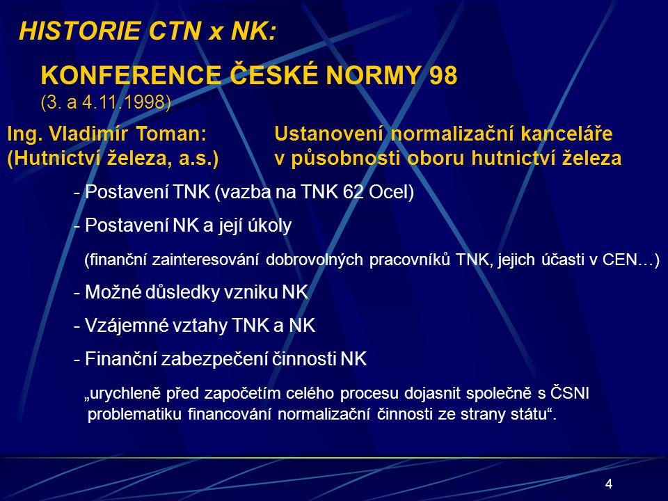 4 HISTORIE CTN x NK: KONFERENCE ČESKÉ NORMY 98 (3. a 4.11.1998) Ing. Vladimír Toman: Ustanovení normalizační kanceláře (Hutnictví železa, a.s.)v působ