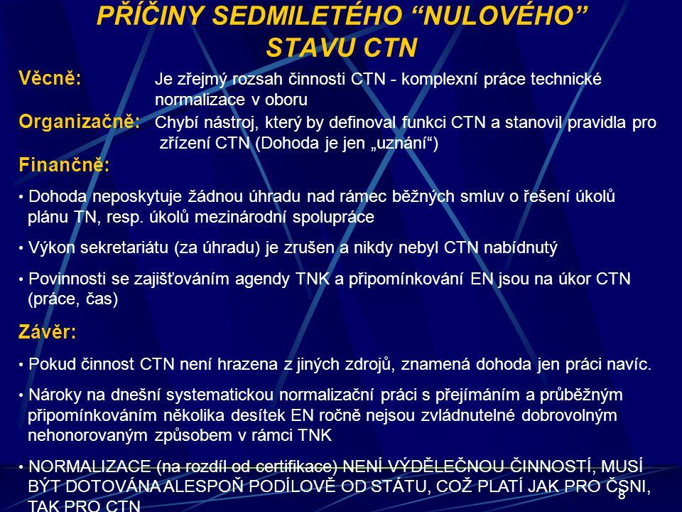 19 HLAVA 7 VÝKON ČINNOSTI CTN VE SPOLUPRÁCI S ORGÁNY POSUZOVÁNÍ SHODY 7.1Spolupráce s notifikovanými osobami (standardy jsou podklady) 7.2Spolupráce s laboratořemi a zkušebnami 7.3Spolupráce při tvorbě výrobkových specifikací (národních příloh) 7.4Notifikace národních postupů u ES