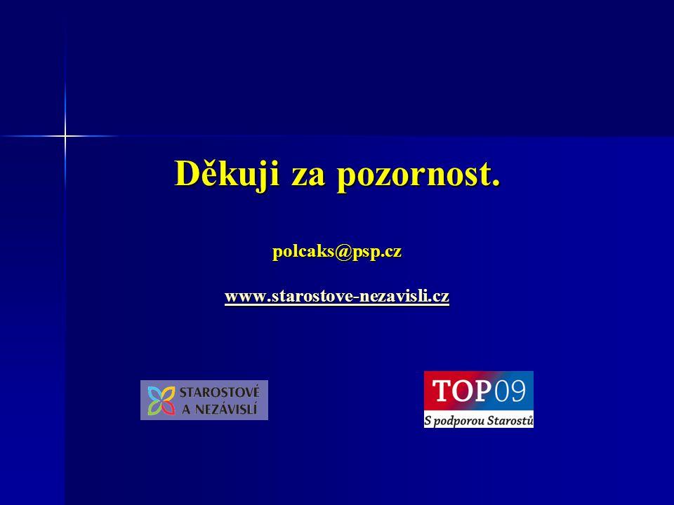 Děkuji za pozornost. polcaks@psp.cz www.starostove-nezavisli.cz www.starostove-nezavisli.cz
