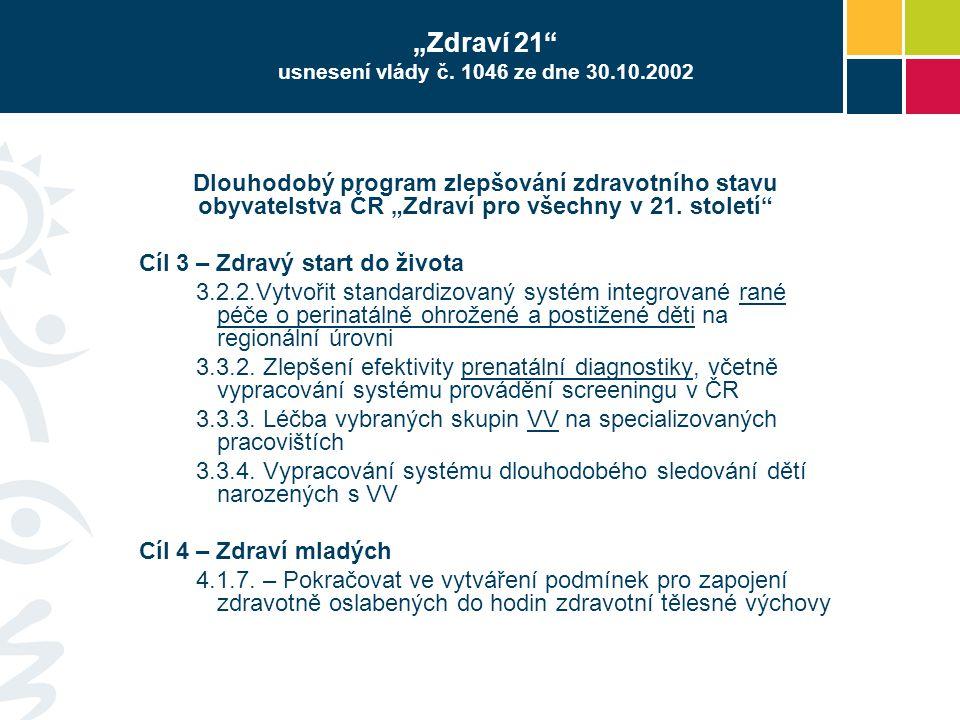 """""""Zdraví 21"""" usnesení vlády č. 1046 ze dne 30.10.2002 Dlouhodobý program zlepšování zdravotního stavu obyvatelstva ČR """"Zdraví pro všechny v 21. století"""