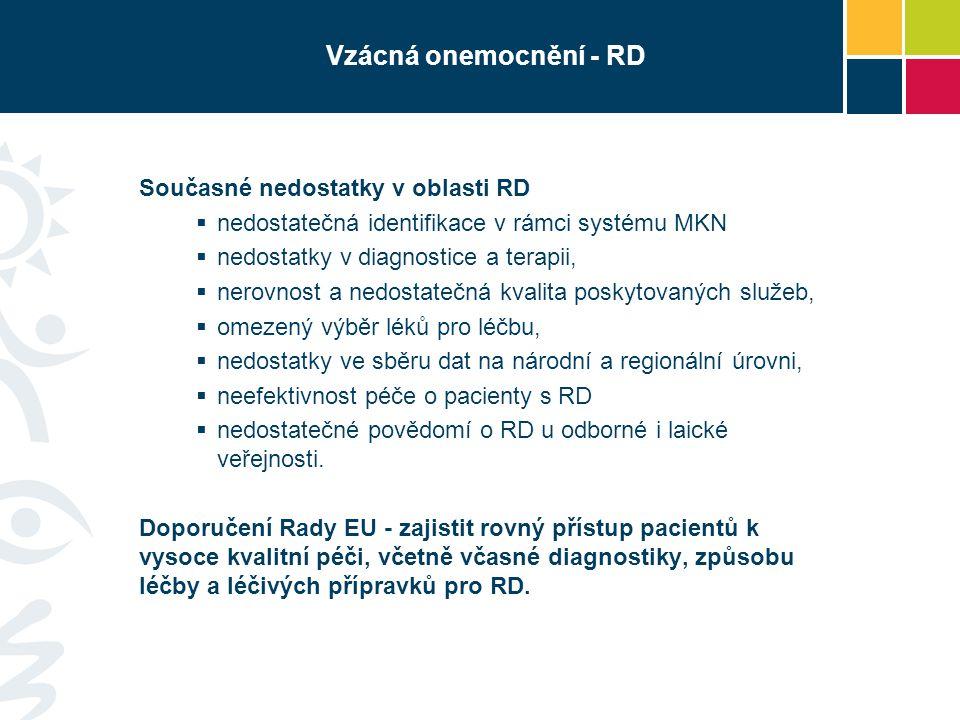 Vzácná onemocnění - RD Současné nedostatky v oblasti RD  nedostatečná identifikace v rámci systému MKN  nedostatky v diagnostice a terapii,  nerovn