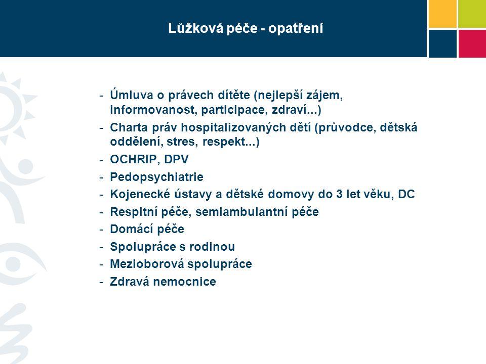 Lůžková péče - opatření -Úmluva o právech dítěte (nejlepší zájem, informovanost, participace, zdraví...) -Charta práv hospitalizovaných dětí (průvodce