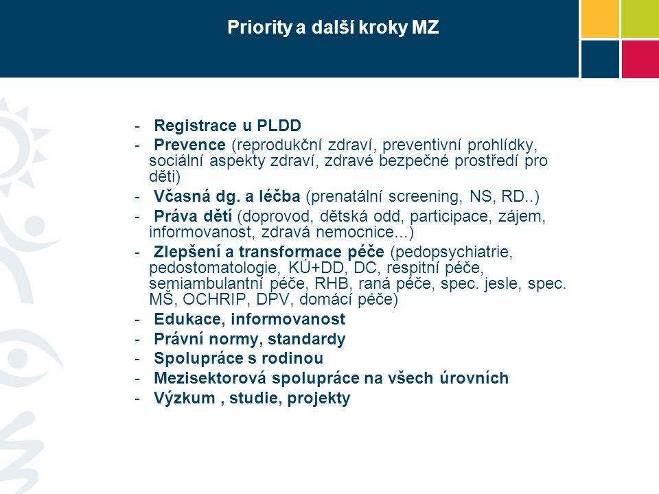 - Registrace u PLDD - Prevence (reprodukční zdraví, preventivní prohlídky, sociální aspekty zdraví, zdravé bezpečné prostředí pro děti) - Včasná dg. a