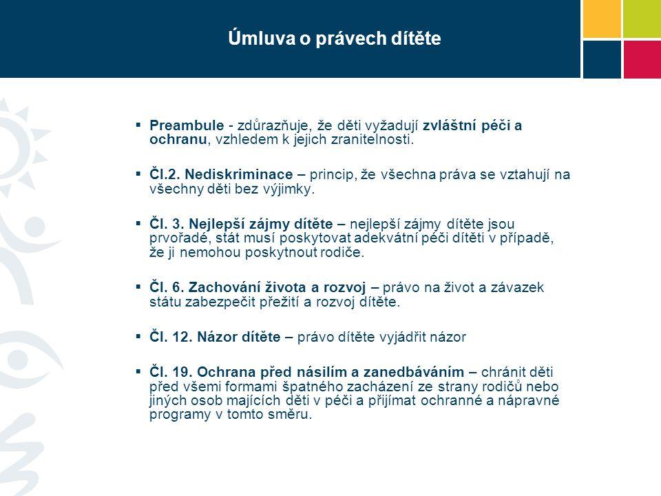 Úmluva o právech dítěte  Čl.