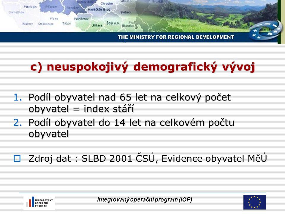Integrovaný operační program (IOP) c) neuspokojivý demografický vývoj 1.Podíl obyvatel nad 65 let na celkový počet obyvatel = index stáří 2.Podíl obyvatel do 14 let na celkovém počtu obyvatel  Zdroj dat : SLBD 2001 ČSÚ, Evidence obyvatel MěÚ