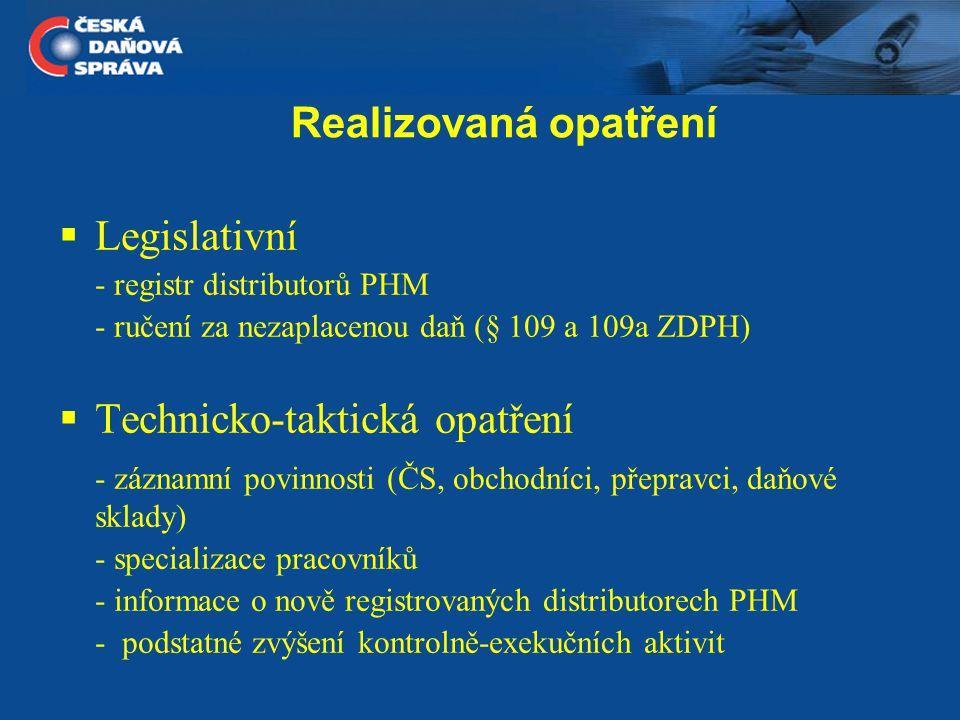  Legislativní - registr distributorů PHM - ručení za nezaplacenou daň (§ 109 a 109a ZDPH)  Technicko-taktická opatření - záznamní povinnosti (ČS, obchodníci, přepravci, daňové sklady) - specializace pracovníků - informace o nově registrovaných distributorech PHM - podstatné zvýšení kontrolně-exekučních aktivit Realizovaná opatření
