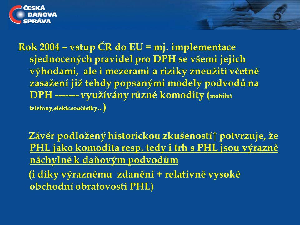 Rok 2004 – vstup ČR do EU = mj.