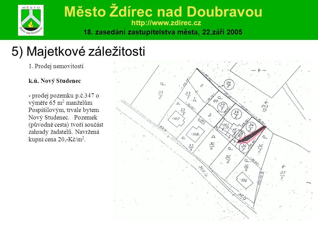 Město Ždírec nad Doubravou http://www.zdirec.cz 18.
