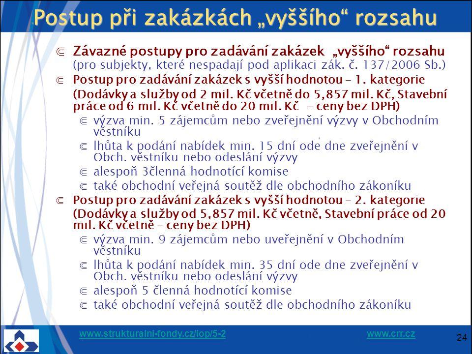 """www.strukturalni-fondy.cz/iop/5-2www.strukturalni-fondy.cz/iop/5-2 www.crr.czwww.crr.cz 24 Postup při zakázkách """"vyššího rozsahu ⋐Závazné postupy pro zadávání zakázek """"vyššího rozsahu (pro subjekty, které nespadají pod aplikaci zák."""